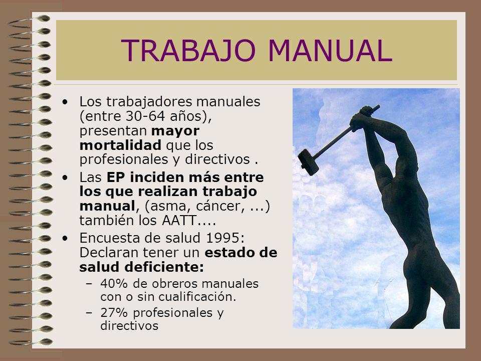 TRABAJO MANUAL Los trabajadores manuales (entre 30-64 años), presentan mayor mortalidad que los profesionales y directivos. Las EP inciden más entre l