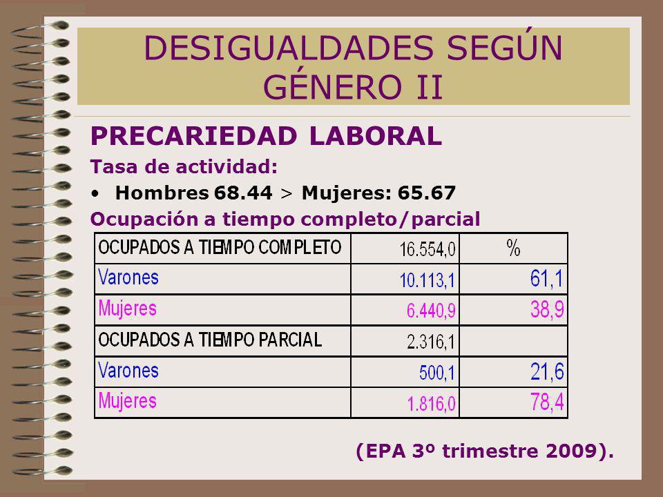 DESIGUALDADES SEGÚN GÉNERO II PRECARIEDAD LABORAL Tasa de actividad: Hombres 68.44 > Mujeres: 65.67 Ocupación a tiempo completo/parcial (EPA 3º trimes