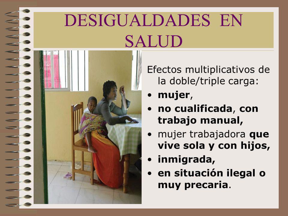 DESIGUALDADES EN SALUD Efectos multiplicativos de la doble/triple carga: mujer, no cualificada, con trabajo manual, mujer trabajadora que vive sola y