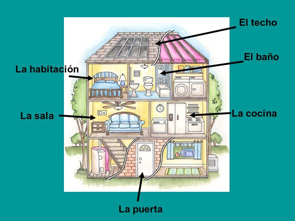 La habitación La sala La puerta La cocina El baño El techo