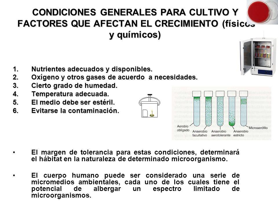 CONDICIONES GENERALES PARA CULTIVO Y FACTORES QUE AFECTAN EL CRECIMIENTO (físicos y químicos) 1.Nutrientes adecuados y disponibles. 2.Oxígeno y otros