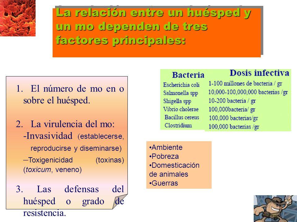 La relación entre un huésped y un mo dependen de tres factores principales: 1.El número de mo en o sobre el huésped. 2.La virulencia del mo: -Invasivi