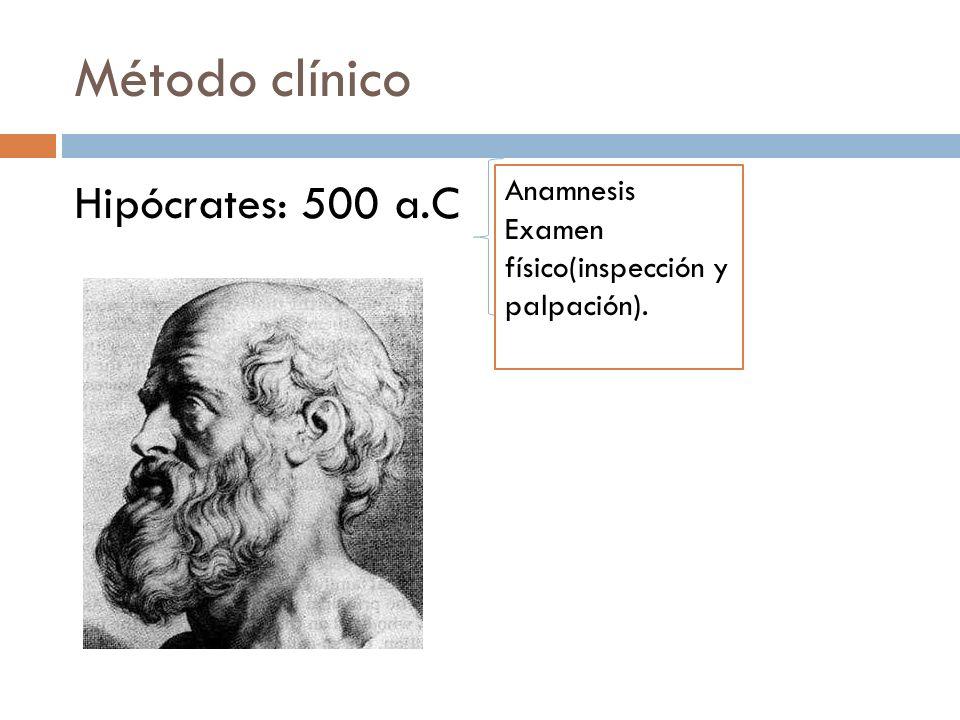 Método clínico Hipócrates: 500 a.C Anamnesis Examen físico(inspección y palpación).