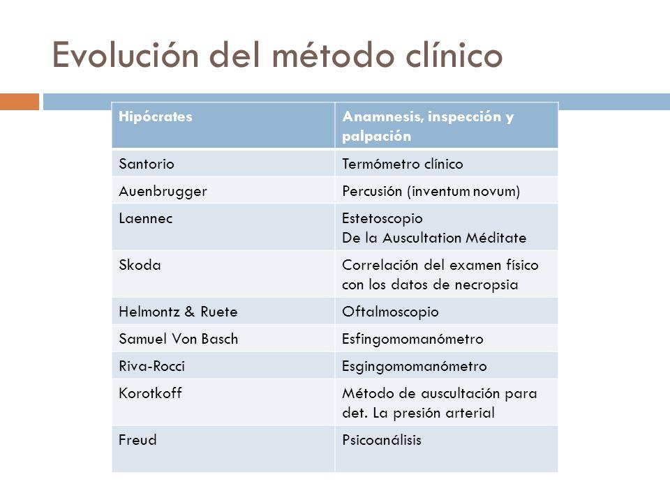 Evolución del método clínico anamnesis, inspección y palpación HipócratesAnamnesis, inspección y palpación SantorioTermómetro clínico AuenbruggerPercu