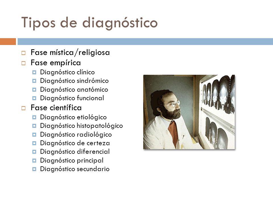 Tipos de diagnóstico Fase mística/religiosa Fase empírica Diagnóstico clínico Diagnóstico sindrómico Diagnóstico anatómico Diagnóstico funcional Fase