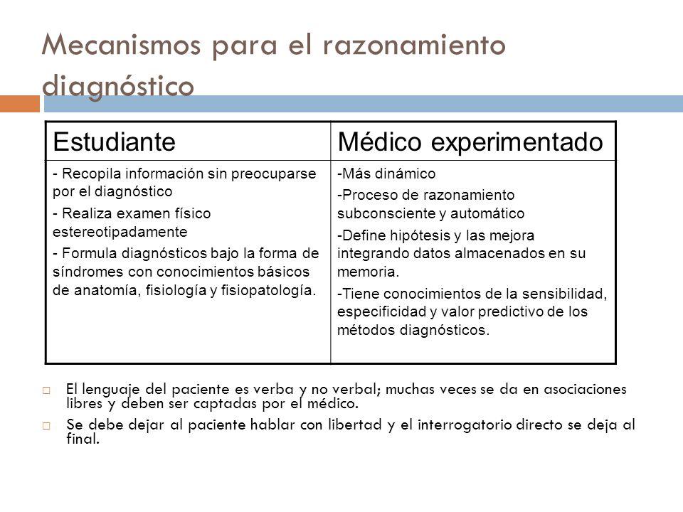 Mecanismos para el razonamiento diagnóstico El lenguaje del paciente es verba y no verbal; muchas veces se da en asociaciones libres y deben ser capta