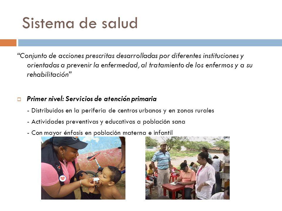 Sistema de salud Conjunto de acciones prescritas desarrolladas por diferentes instituciones y orientadas a prevenir la enfermedad, al tratamiento de l