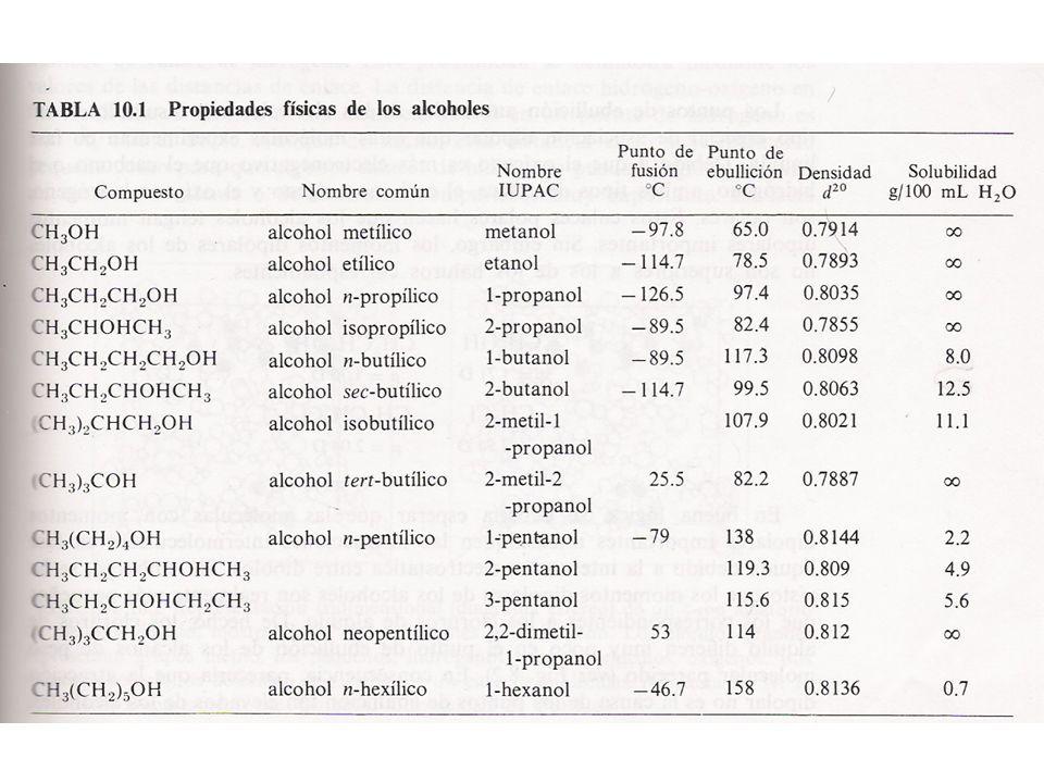Alcoholes primarios, secundarios y terciarios Los alcoholes se clasifican así deacuerdo con la naturaleza del carbono al cual está unido el grupo OH.