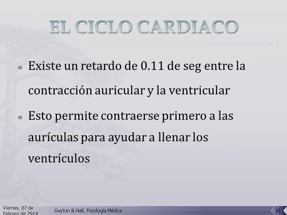 Existe un retardo de 0.11 de seg entre la contracción auricular y la ventricular Esto permite contraerse primero a las aurículas para ayudar a llenar los ventrículos Viernes, 07 de Febrero de 2014 21Guyton & Hall, Fisiología Médica