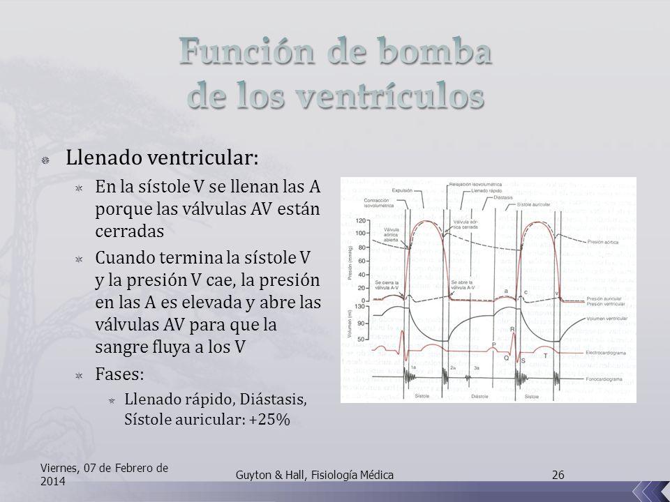Llenado ventricular: En la sístole V se llenan las A porque las válvulas AV están cerradas Cuando termina la sístole V y la presión V cae, la presión en las A es elevada y abre las válvulas AV para que la sangre fluya a los V Fases: Llenado rápido, Diástasis, Sístole auricular: +25% Viernes, 07 de Febrero de 2014 26Guyton & Hall, Fisiología Médica