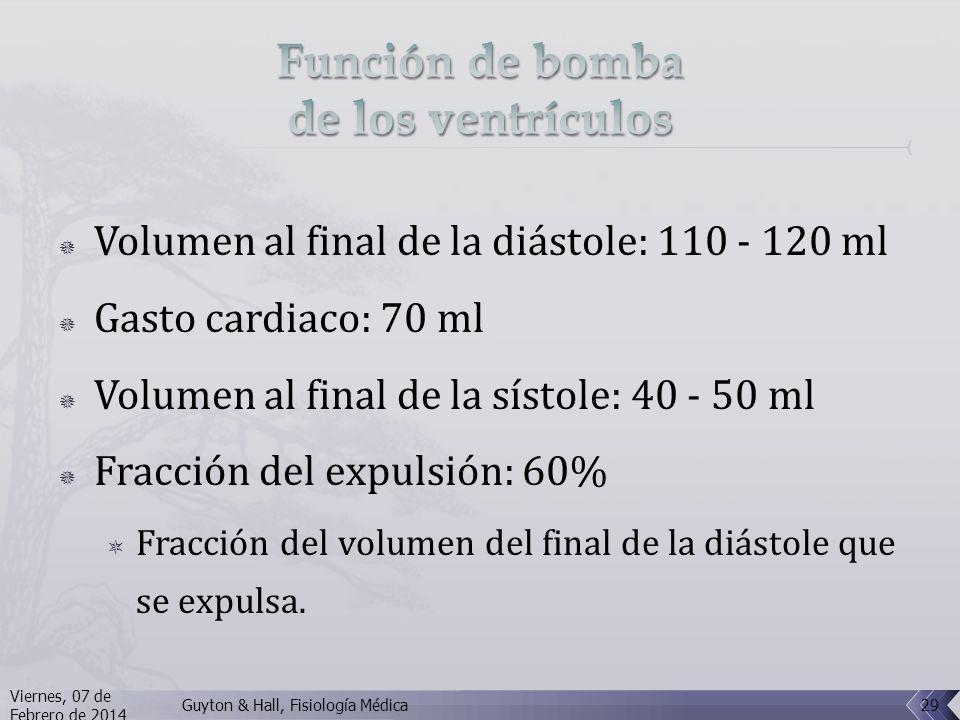 Volumen al final de la diástole: 110 - 120 ml Gasto cardiaco: 70 ml Volumen al final de la sístole: 40 - 50 ml Fracción del expulsión: 60% Fracción del volumen del final de la diástole que se expulsa.