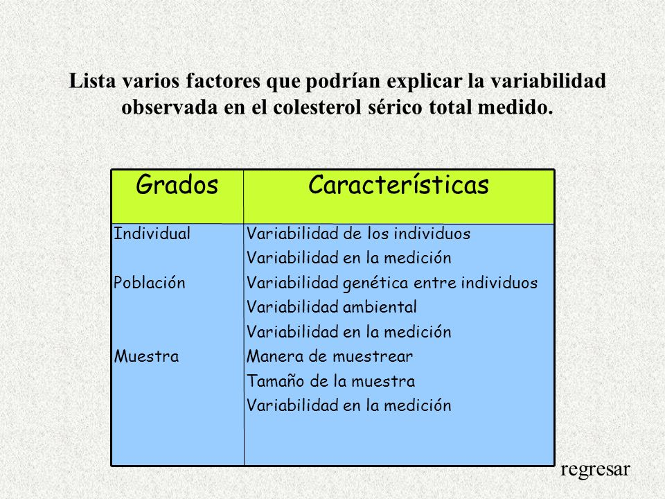 Estudio A (200 pacientes) 0 51015 Razón de riesgo Dieta Fármaco Estudio B (2000 pacientes) Dieta Fármaco 0 51015 Razón de riesgo