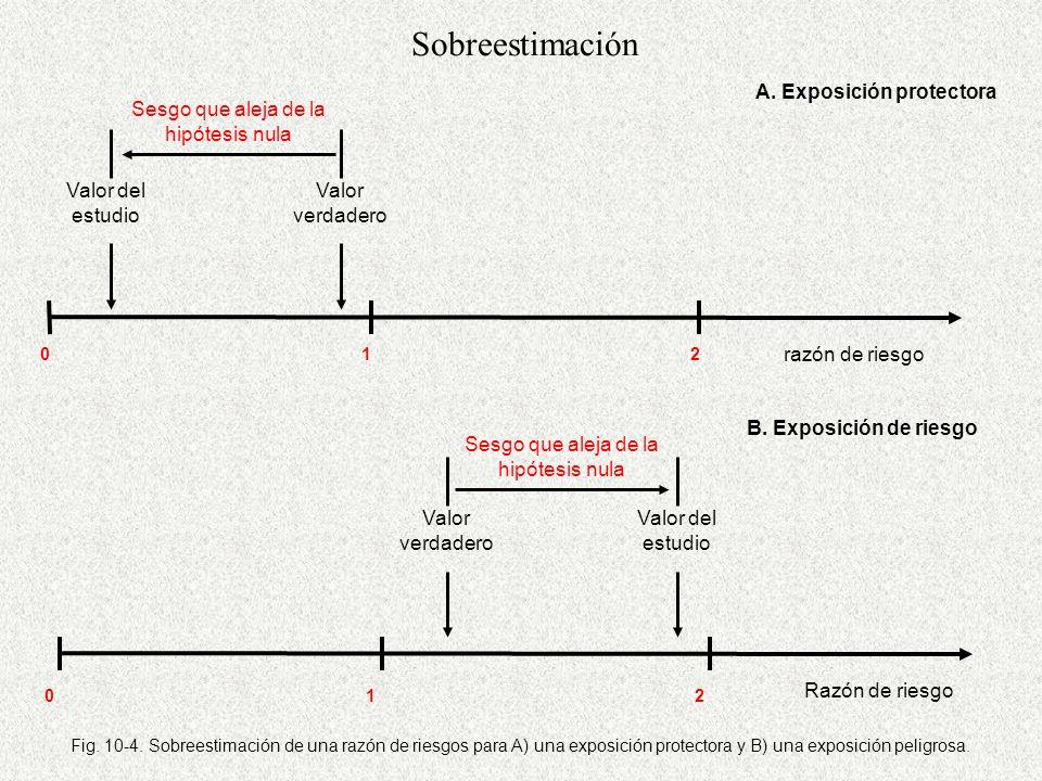 A.Exposición protectora Valor del estudio Valor verdadero Sesgo que acerca de la hipótesis nula B.