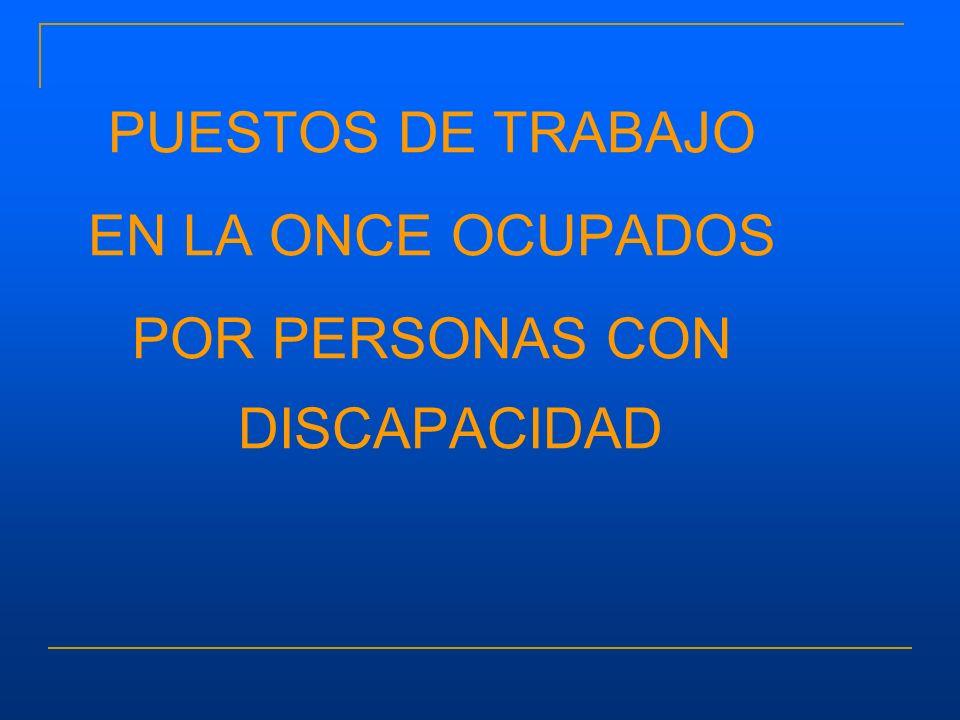 PUESTOS DE TRABAJO EN LA ONCE OCUPADOS POR PERSONAS CON DISCAPACIDAD