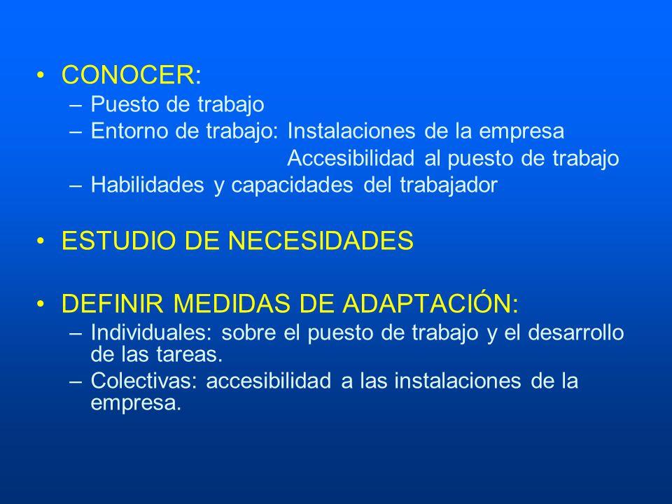 CONOCER: –Puesto de trabajo –Entorno de trabajo: Instalaciones de la empresa Accesibilidad al puesto de trabajo –Habilidades y capacidades del trabaja