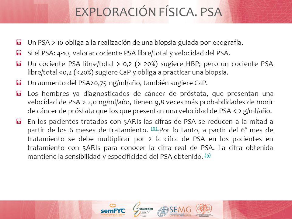 EXPLORACIÓN FÍSICA. PSA Un PSA > 10 obliga a la realización de una biopsia guiada por ecografía. Si el PSA: 4-10, valorar cociente PSA libre/total y v