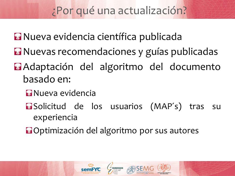 ¿Por qué una actualización? Nueva evidencia científica publicada Nuevas recomendaciones y guías publicadas Adaptación del algoritmo del documento basa