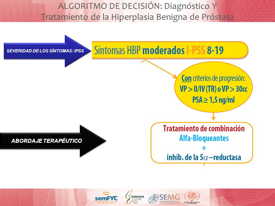 ALGORITMO DE DECISIÓN: Diagnóstico Y Tratamiento de la Hiperplasia Benigna de Próstata SEVERIDAD DE LOS SÍNTOMAS: IPSS ABORDAJE TERAPÉUTICO
