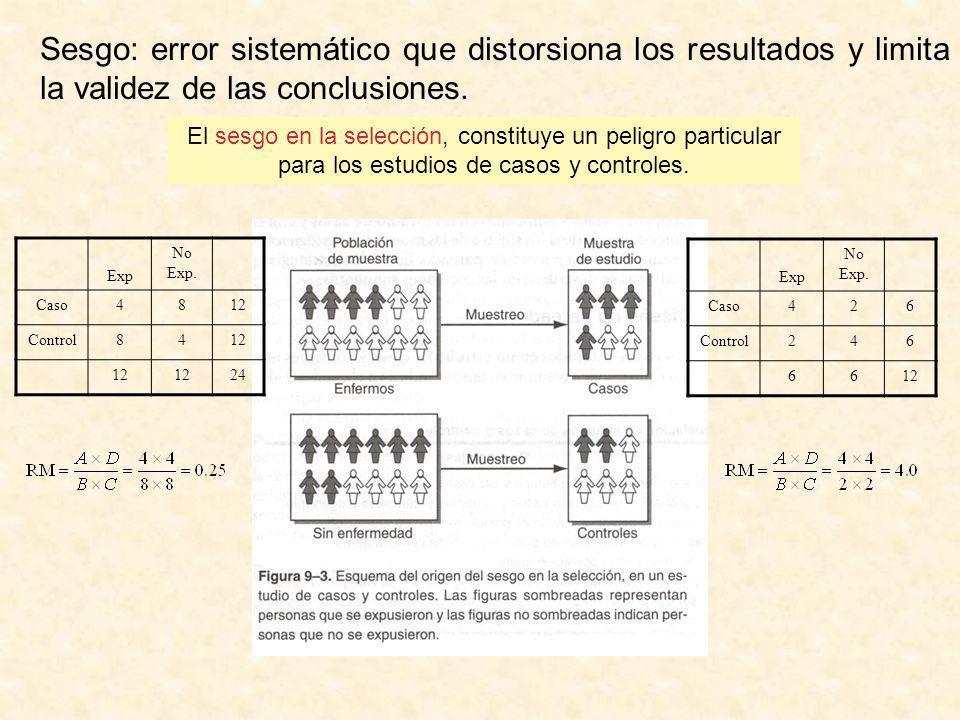 Sesgo: error sistemático que distorsiona los resultados y limita la validez de las conclusiones. El sesgo en la selección, constituye un peligro parti