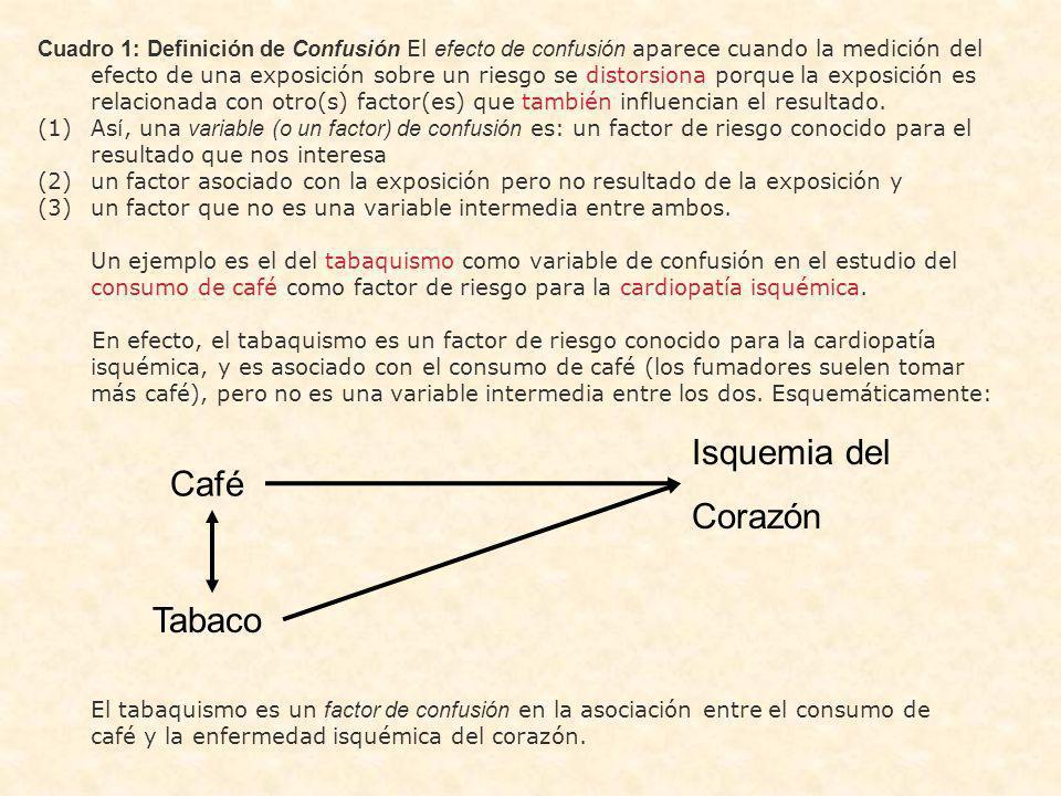 Cuadro 1: Definición de Confusión El efecto de confusión aparece cuando la medición del efecto de una exposición sobre un riesgo se distorsiona porque