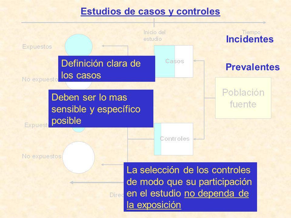 Estudios de casos y controles Incidentes Prevalentes Definición clara de los casos Deben ser lo mas sensible y específico posible La selección de los