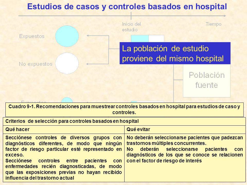 Estudios de casos y controles basados en hospital No deberán seleccionarse pacientes que padezcan trastornos múltiples concurrentes. No deberán selecc
