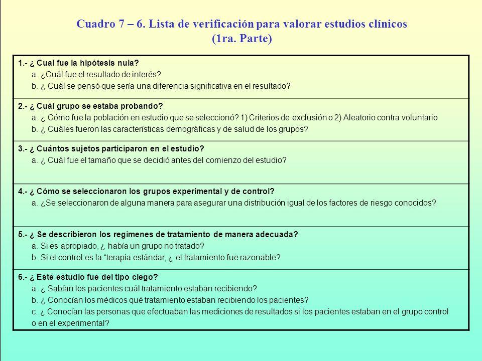 Cuadro 7 – 6. Lista de verificación para valorar estudios clínicos (1ra. Parte) 1.- ¿ Cual fue la hipótesis nula? a. ¿Cuál fue el resultado de interés