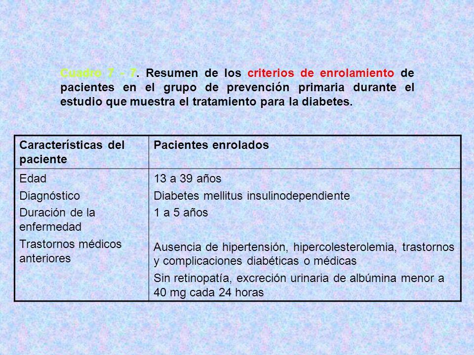 Características del paciente Pacientes enrolados Edad Diagnóstico Duración de la enfermedad Trastornos médicos anteriores 13 a 39 años Diabetes mellit