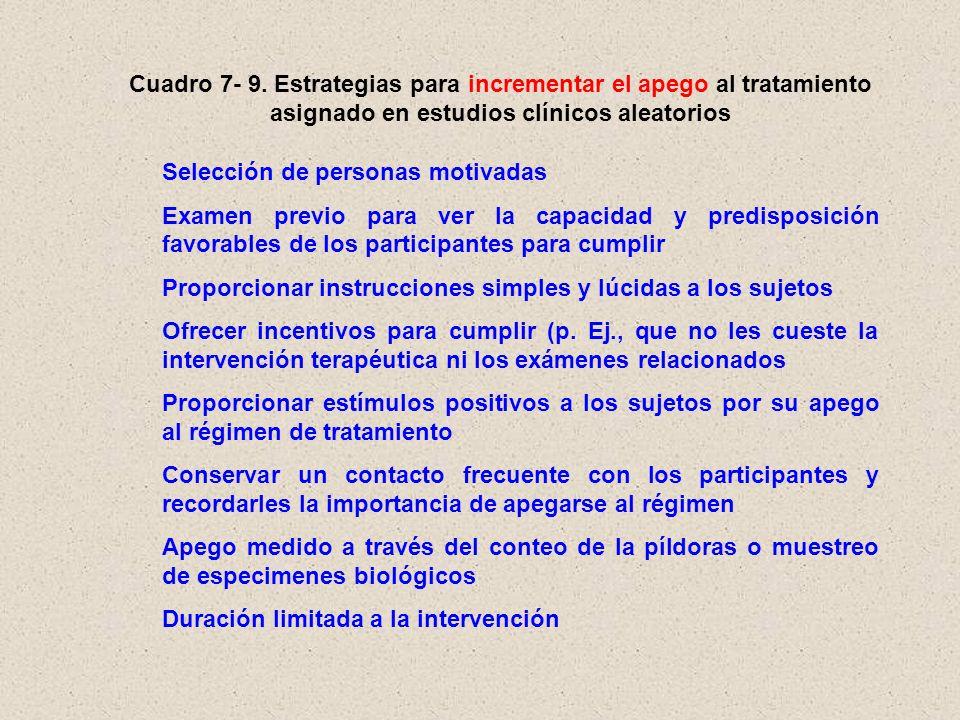 Cuadro 7- 9. Estrategias para incrementar el apego al tratamiento asignado en estudios clínicos aleatorios Selección de personas motivadas Examen prev