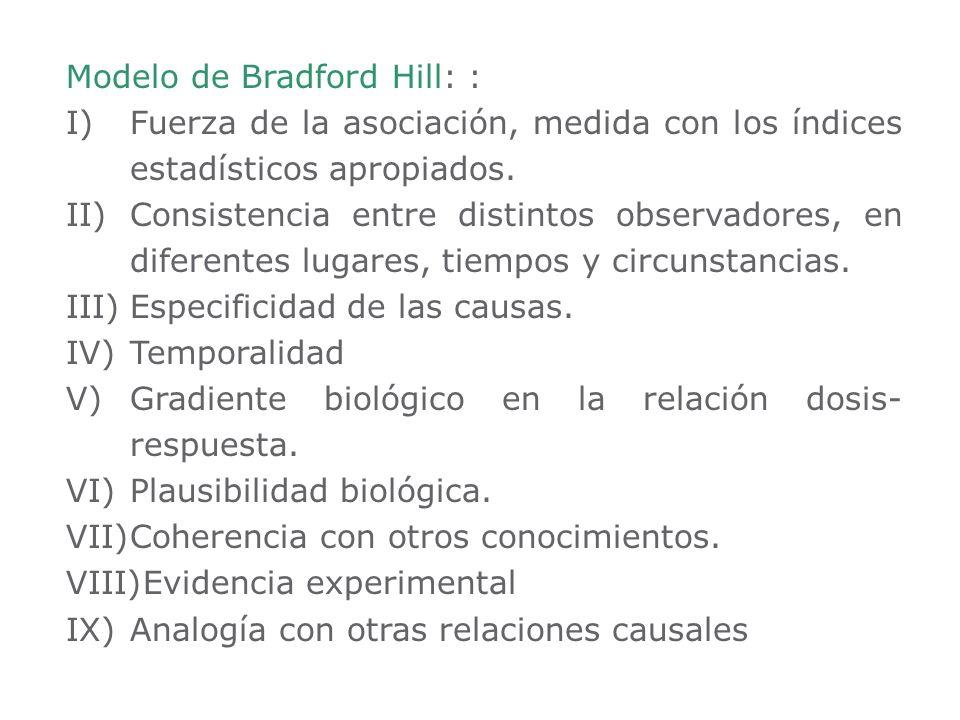 Modelo de Bradford Hill: : I)Fuerza de la asociación, medida con los índices estadísticos apropiados. II)Consistencia entre distintos observadores, en