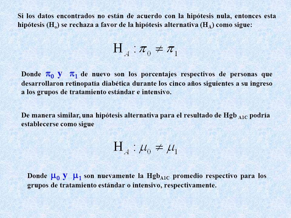 Si los datos encontrados no están de acuerdo con la hipótesis nula, entonces esta hipótesis (H o ) se rechaza a favor de la hipótesis alternativa (H A