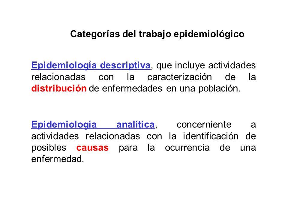Epidemiología descriptiva, que incluye actividades relacionadas con la caracterización de la distribución de enfermedades en una población. Epidemiolo
