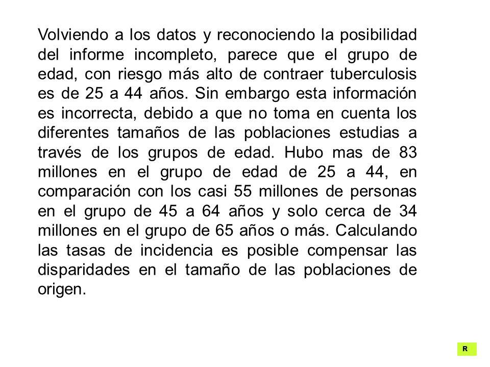 Volviendo a los datos y reconociendo la posibilidad del informe incompleto, parece que el grupo de edad, con riesgo más alto de contraer tuberculosis es de 25 a 44 años.