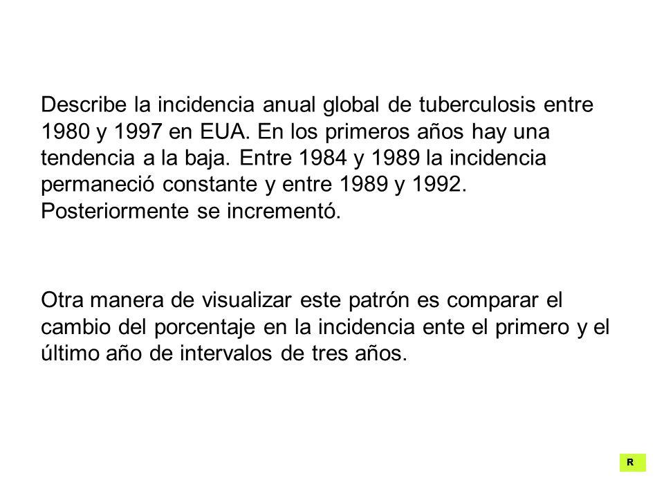 Describe la incidencia anual global de tuberculosis entre 1980 y 1997 en EUA. En los primeros años hay una tendencia a la baja. Entre 1984 y 1989 la i