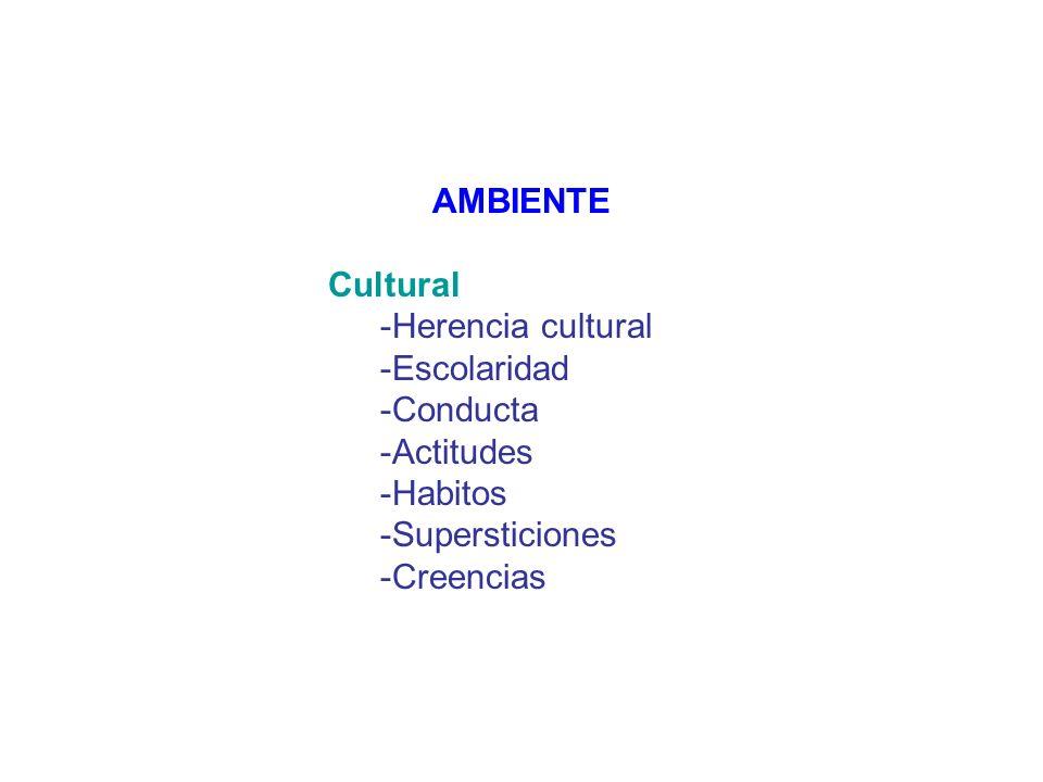 AMBIENTE Cultural -Herencia cultural -Escolaridad -Conducta -Actitudes -Habitos -Supersticiones -Creencias