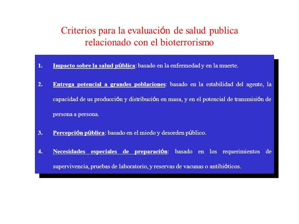 Criterios para la evaluaci ó n de salud publica relacionado con el bioterrorismo 1.Impacto sobre la salud p ú blica: basado en la enfermedad y en la muerte.