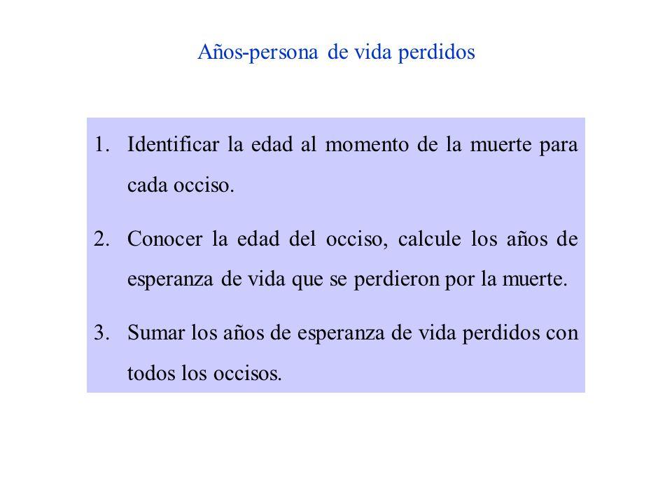 Años-persona de vida perdidos 1.Identificar la edad al momento de la muerte para cada occiso.