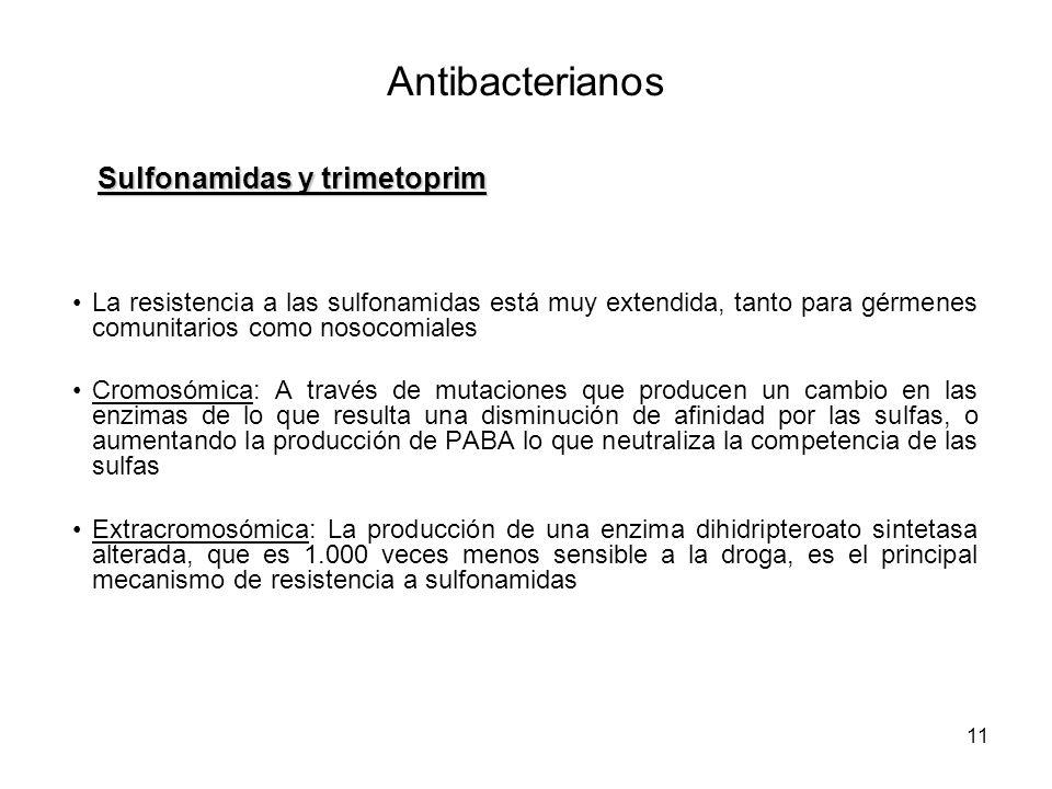 11 La resistencia a las sulfonamidas está muy extendida, tanto para gérmenes comunitarios como nosocomiales Cromosómica: A través de mutaciones que pr