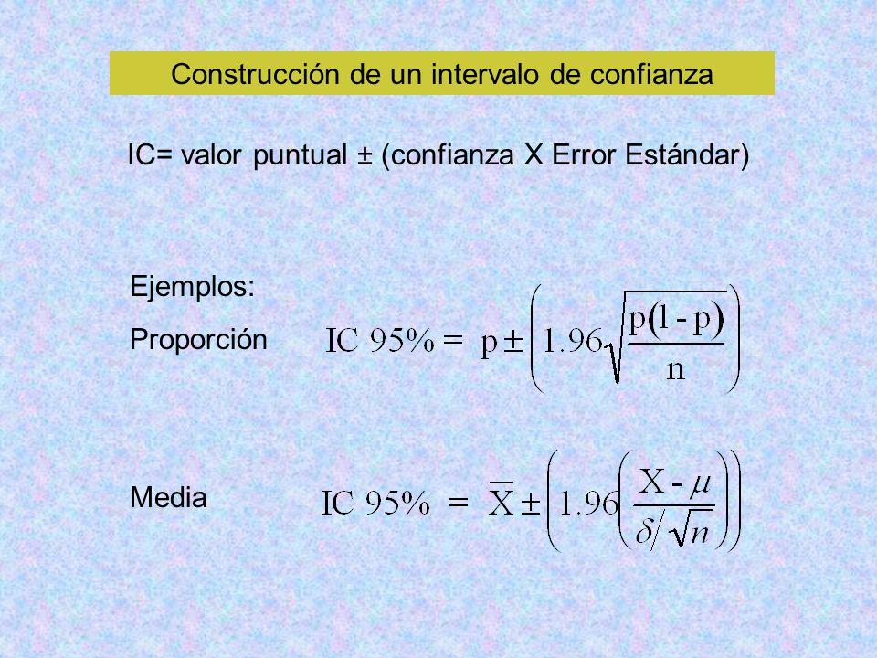 Construcción de un intervalo de confianza IC= valor puntual ± (confianza X Error Estándar) Ejemplos: Proporción Media