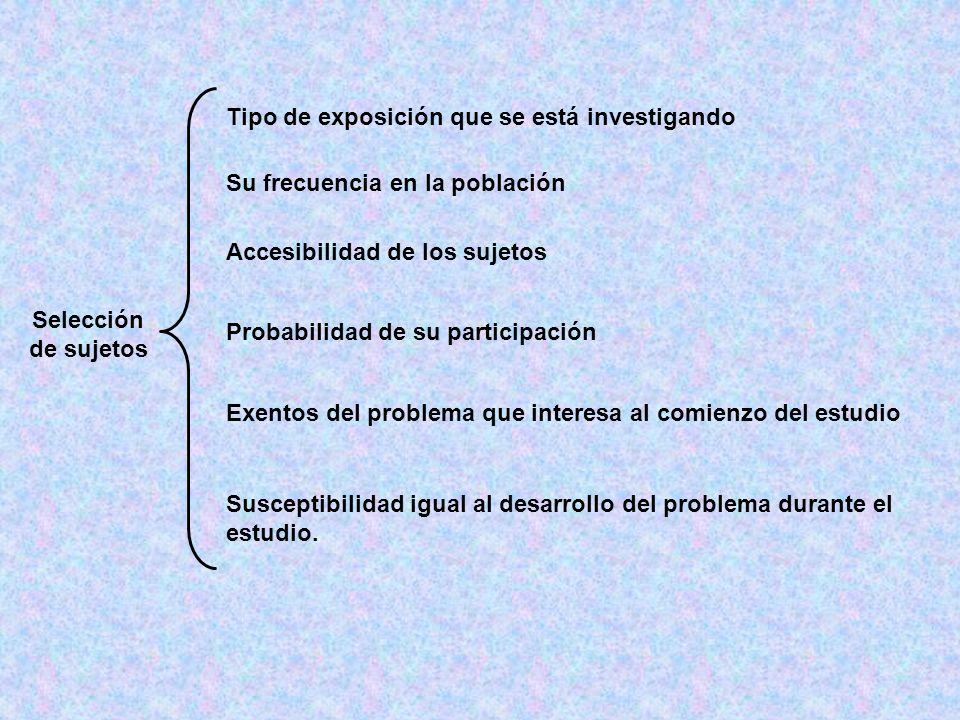 Selección de sujetos Tipo de exposición que se está investigando Su frecuencia en la población Accesibilidad de los sujetos Probabilidad de su partici