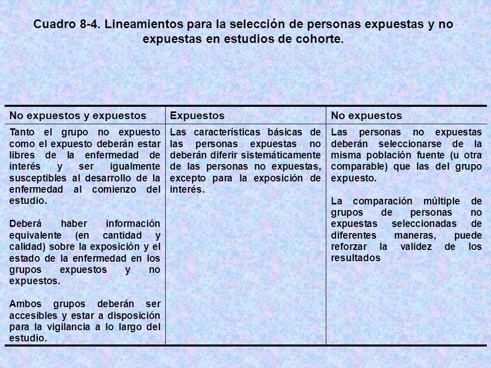 Cuadro 8-4. Lineamientos para la selección de personas expuestas y no expuestas en estudios de cohorte. Las personas no expuestas deberán seleccionars
