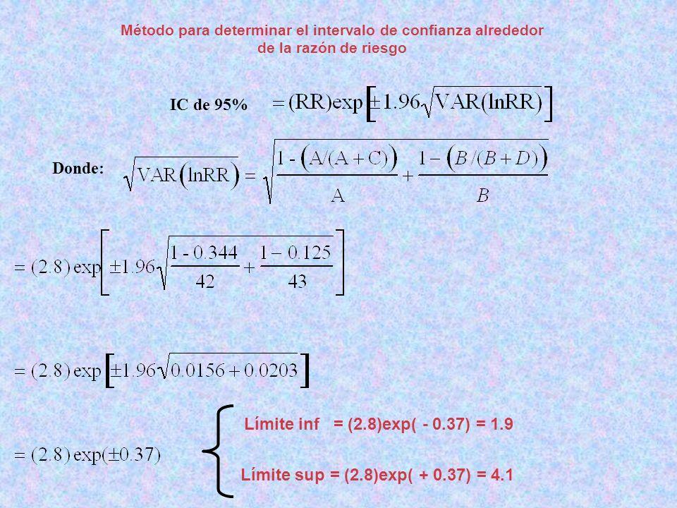 Método para determinar el intervalo de confianza alrededor de la razón de riesgo IC de 95% Donde: Límite inf = (2.8)exp( - 0.37) = 1.9 Límite sup = (2