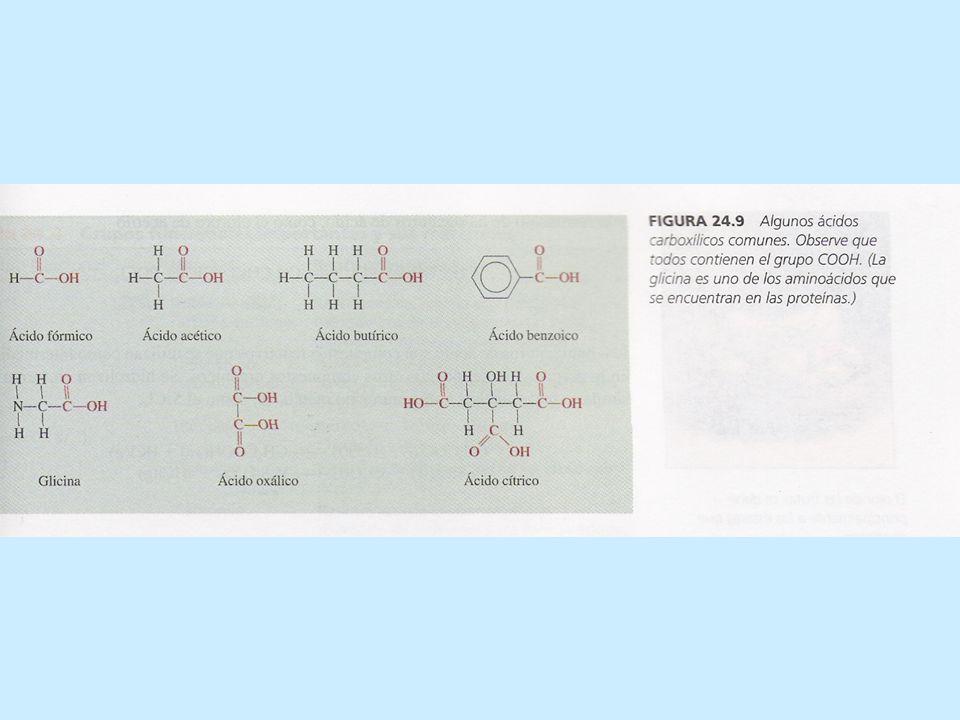 Nomenclatura Los nombres comunes de los aldehídos derivan de los ácidos carboxílicos correspondientes.