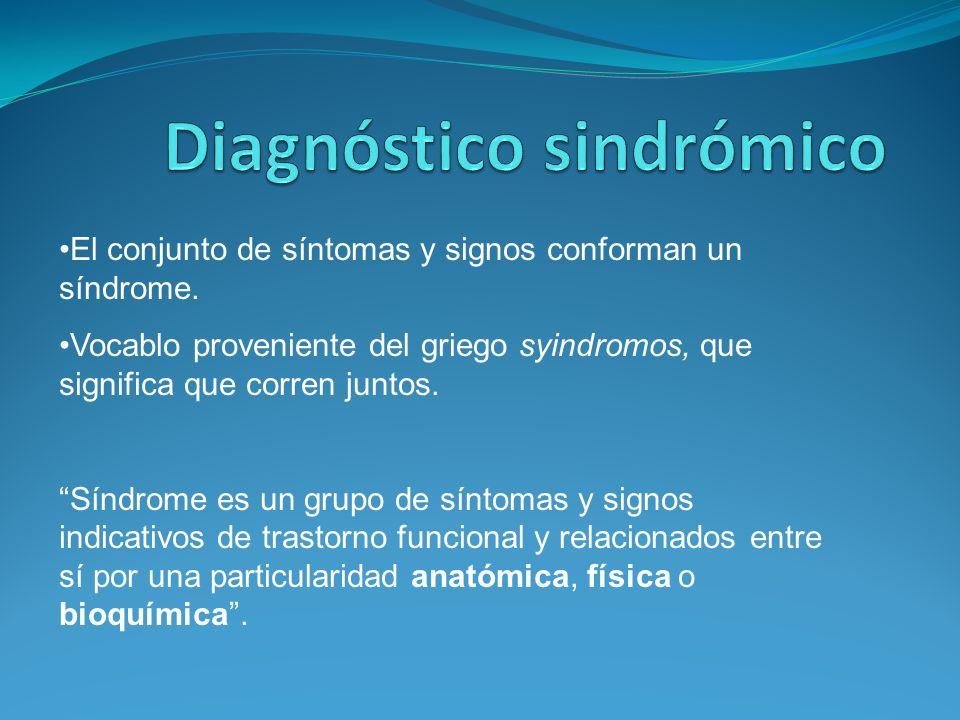 El conjunto de síntomas y signos conforman un síndrome. Vocablo proveniente del griego syindromos, que significa que corren juntos. Síndrome es un gru