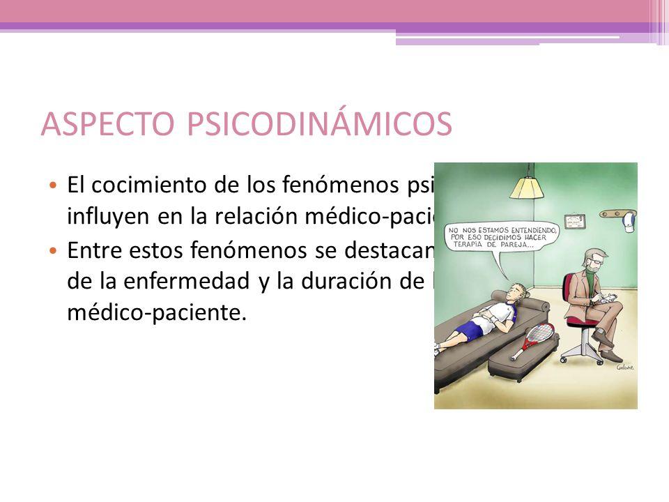 ASPECTO PSICODINÁMICOS El cocimiento de los fenómenos psicodinámicos influyen en la relación médico-paciente. Entre estos fenómenos se destacan las ca