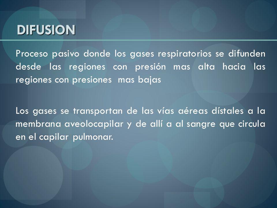 DIFUSION Proceso pasivo donde los gases respiratorios se difunden desde las regiones con presión mas alta hacia las regiones con presiones mas bajas L