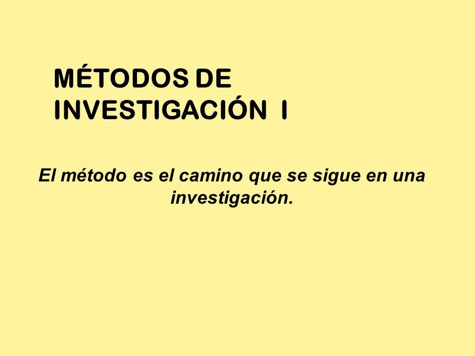 MÉTODOS DE INVESTIGACIÓN I El método es el camino que se sigue en una investigación.