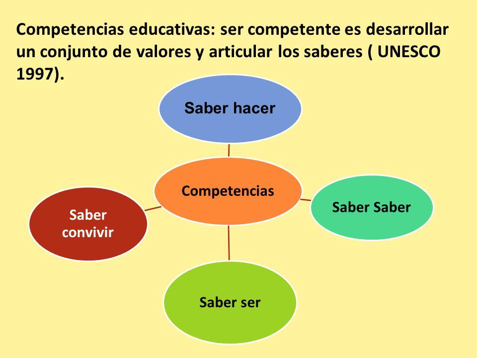 Competencias Saber hacer Saber Saber ser Saber convivir Competencias educativas: ser competente es desarrollar un conjunto de valores y articular los