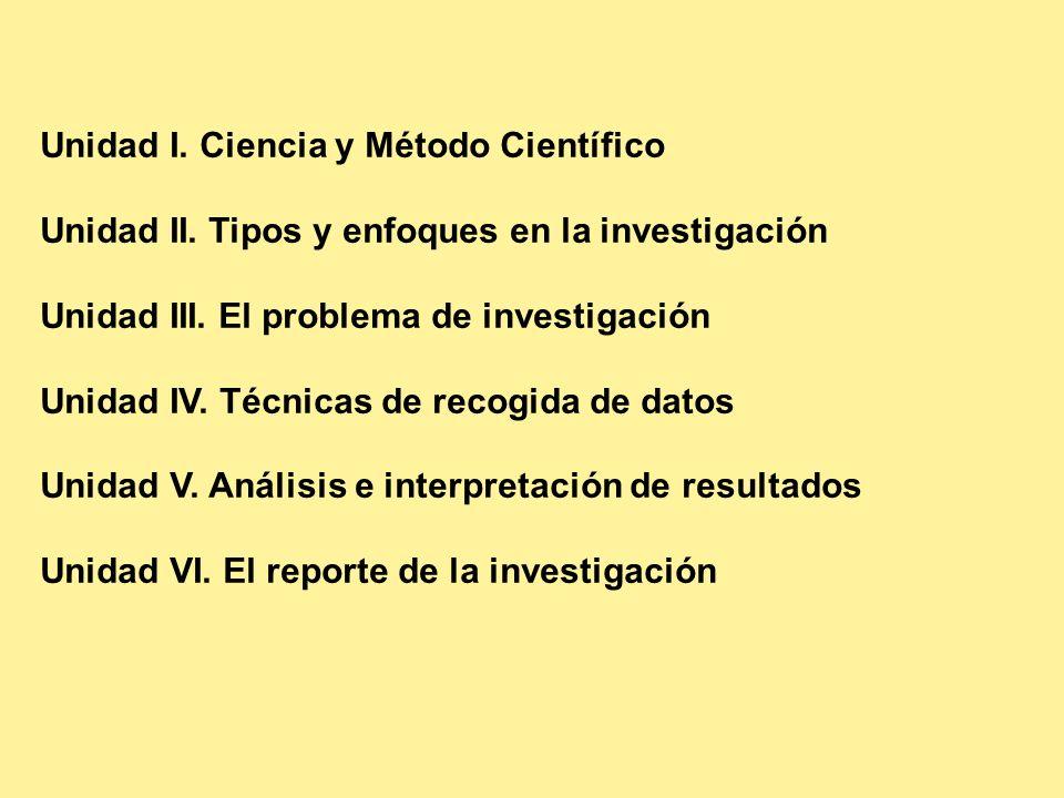 Unidad I. Ciencia y Método Científico Unidad II. Tipos y enfoques en la investigación Unidad III. El problema de investigación Unidad IV. Técnicas de