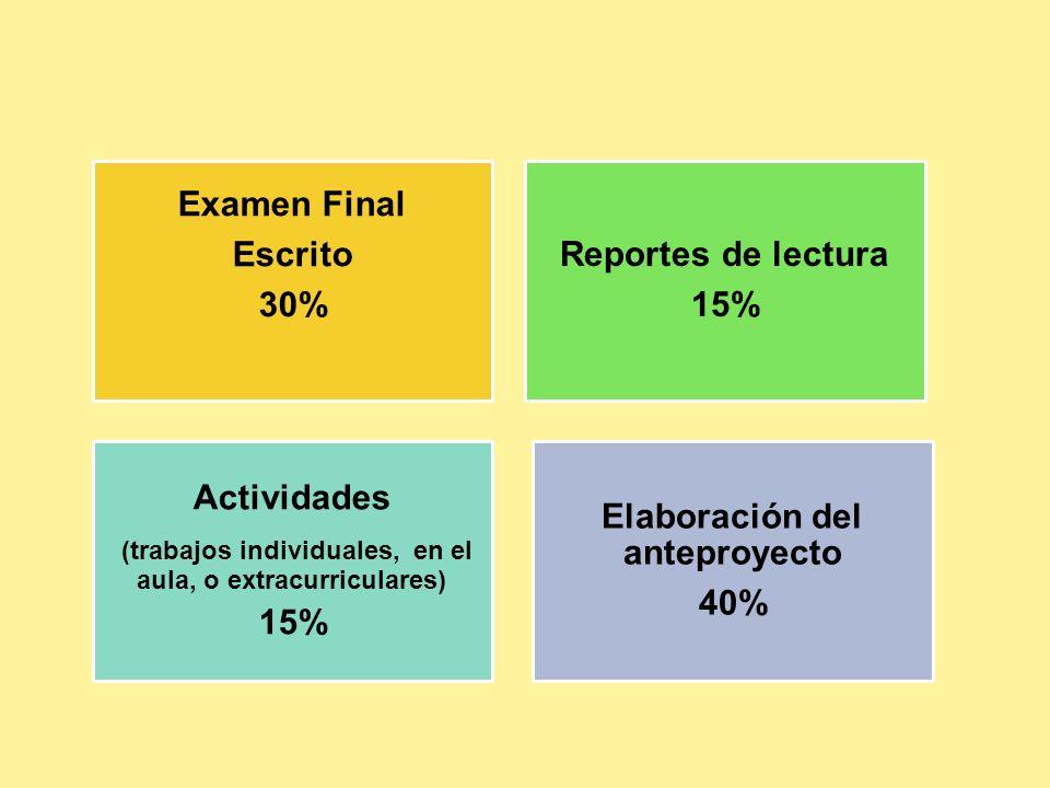 Examen Final Escrito 30% Reportes de lectura 15% Actividades (trabajos individuales, en el aula, o extracurriculares) 15% Elaboración del anteproyecto